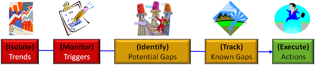 gapssteps